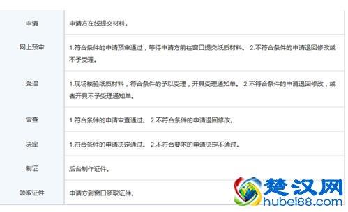 外国人工作许可(武汉申请外国人工作许可证流程)