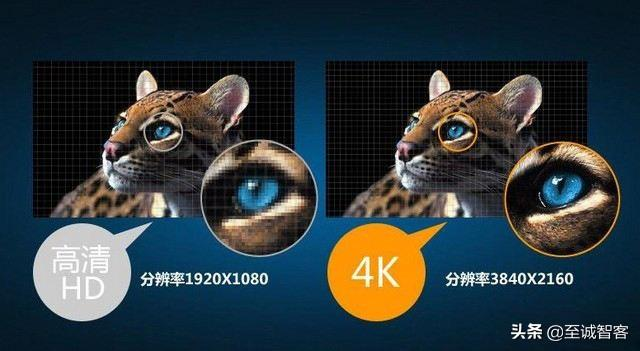 4k和1080p区别大吗(拍视频是4k好还是1080p好?为何?)