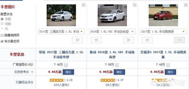 7万落地最热销十款车(7万左右买什么车好?)