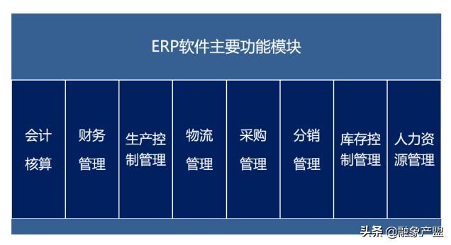 erp的定义(erp软件系统有什么作用?)