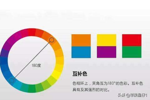 对比色和互补色(互补色和对比色的区别?)